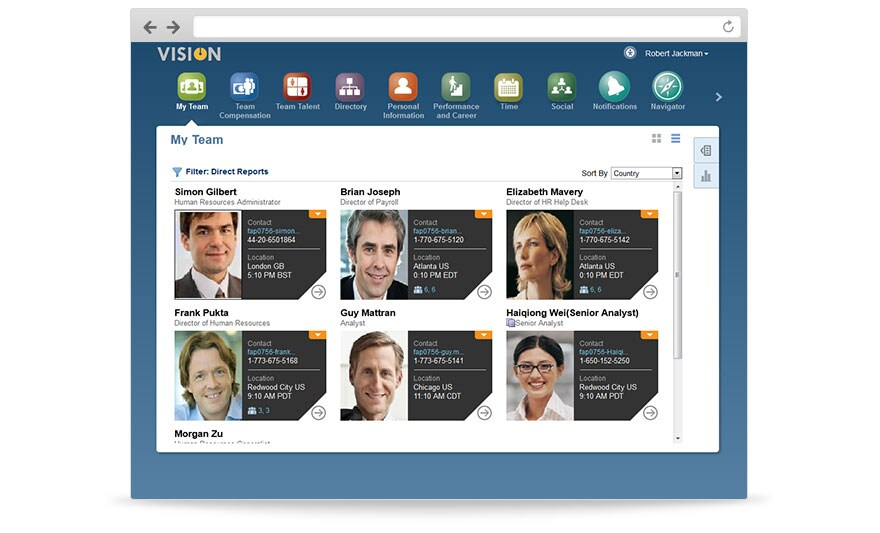 Property Solutions moreover Supported Platforms moreover Index as well Human Resources likewise Supported Platforms. on oracle xstore partners