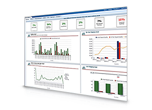 Oracle Supply Chain and Order Management Analytics