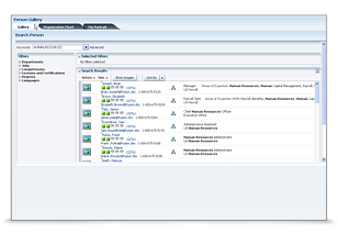 Oracle Fusion Workforce Directory Management