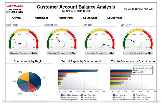 JD Edwards EnterpriseOne One View Reporting Screen 2
