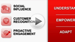 Customer Experience - The Experience Imperative