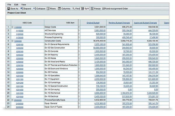 The cost sheet dashboard provides rolled-up information from all project financials with drill-down into details