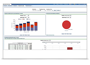 Oracle Student Information Analytics