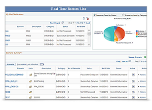 PeopleSoft In-Memory Financial Allocations Analyzer