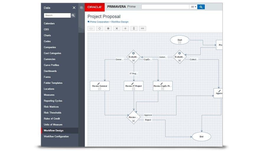 Flexible workflow designer helps solve complex business problems