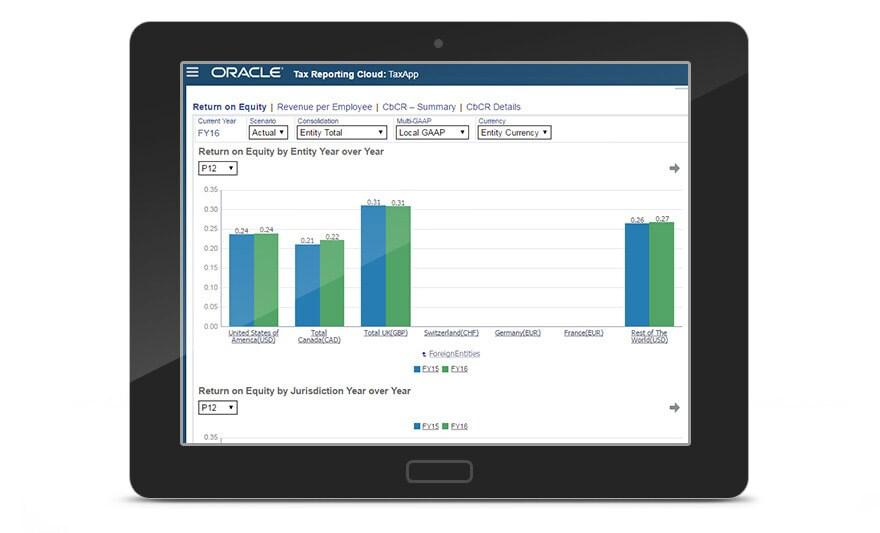Tax Reporting Cloud Service – EPM Cloud | Oracle United Kingdom