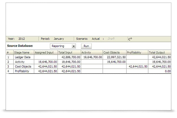 Hyperion Profitability and Cost Management screen shot 2