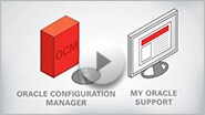 Oracle Configuration Manager