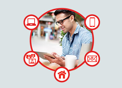 The cross channel customer experience