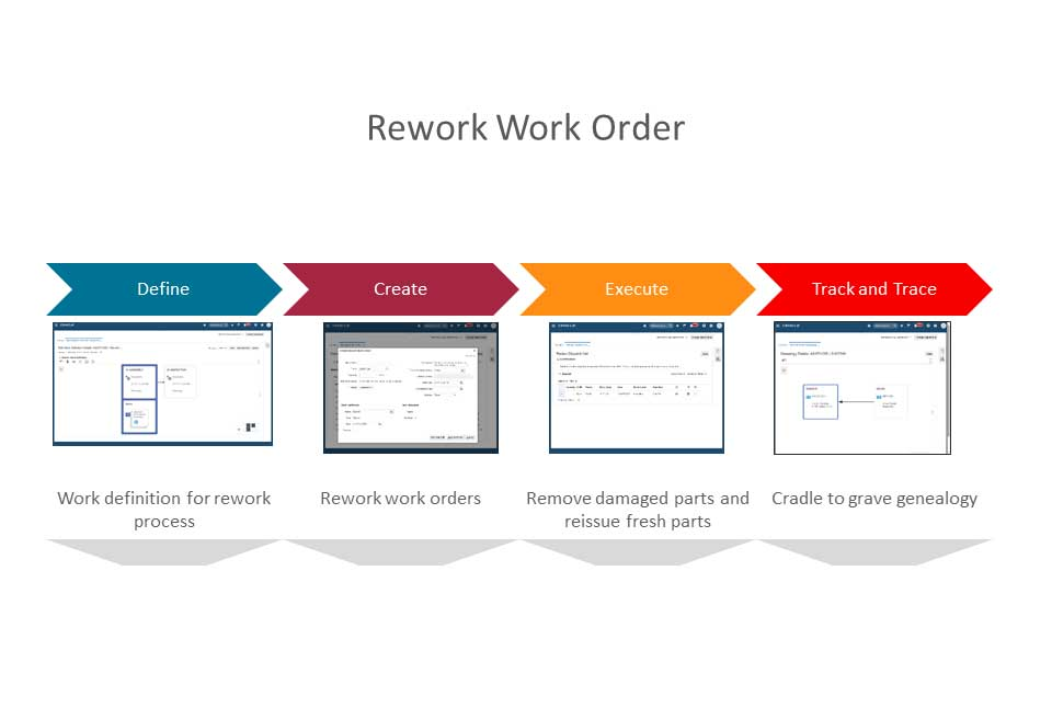 manage and execute rework work orders