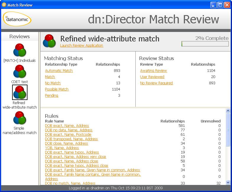Match com user reviews