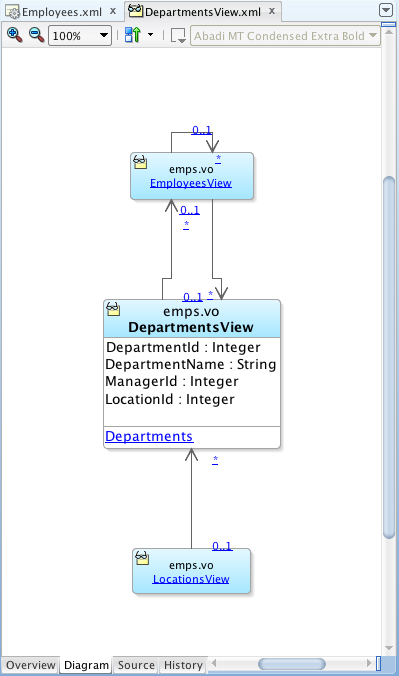 Oracle jdeveloper 11g release 2 1112 new features design time improvements ccuart Images