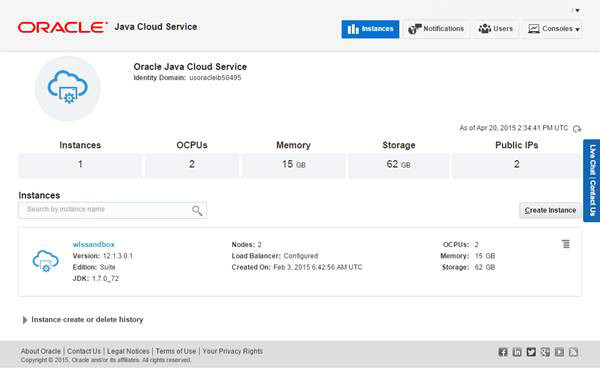 Accesssing a Database Cloud Service instance using Oracle SQL Developer