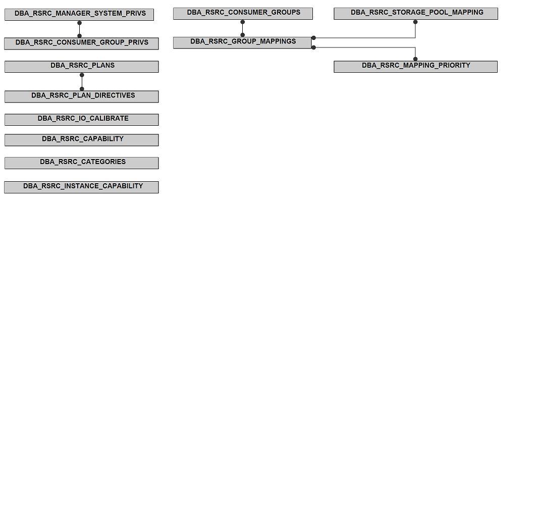 Oracle database 12c interactive quick reference baditri Choice Image