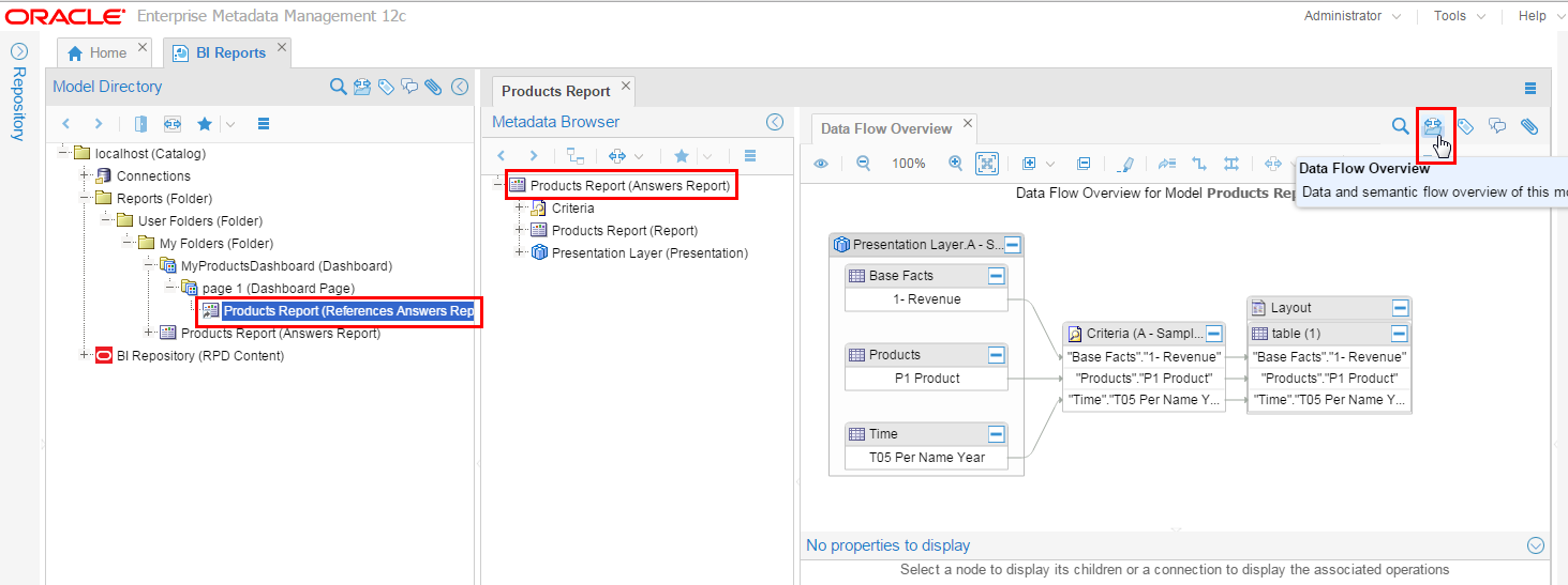 Oemm 12c data lineage data flow overview baditri Gallery