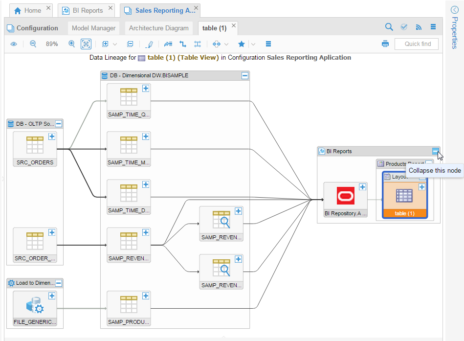 Main Components of Data Lineage - EWSolutions |Data Lineage