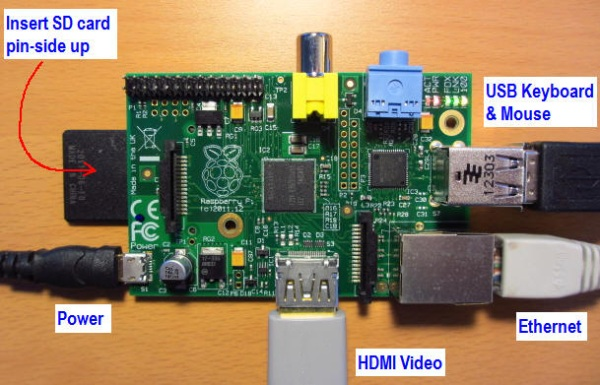 Using a Raspberry Pi to deploy Oracle Java FX Applications