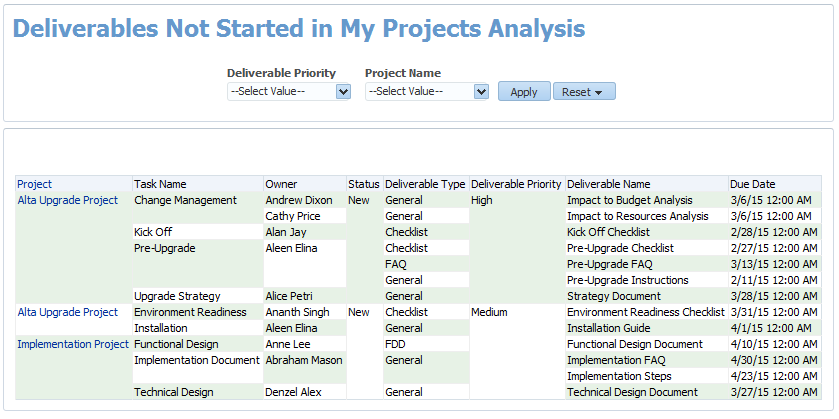 project deliverables template