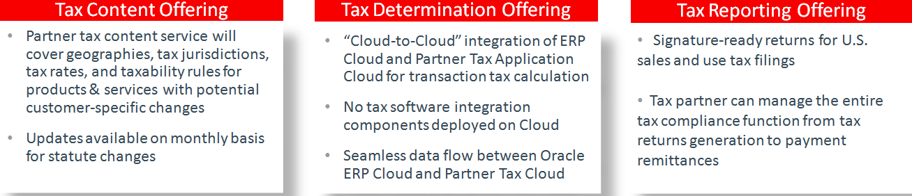 Oracle Financials Cloud Release 12